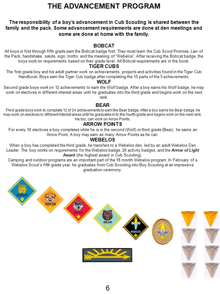 THE ADVANCEMENT PROGRAM The responsibility of a boy's advancement in Cub Scouting is shared between the family and the pack.