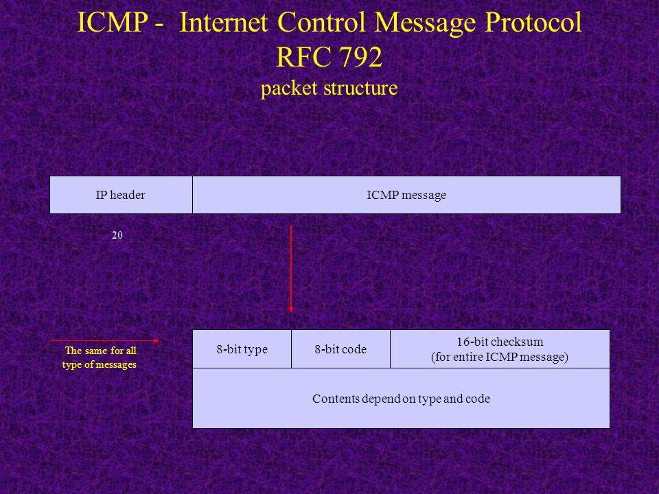 ARP packet Dest address 6 Source address 6 type 2 Hard type 2 Prot type 2 Hard size 1 op 2 Prot size 1 Sender Ethernet address 6 Sender IP address 4 T