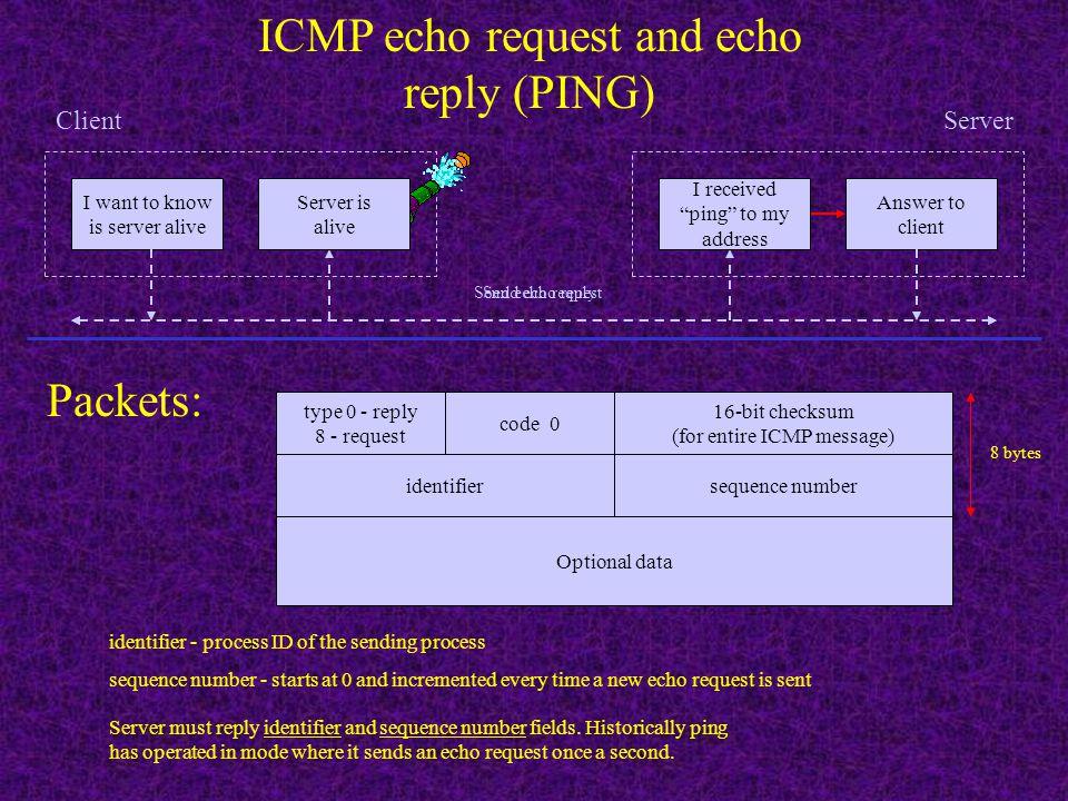 ICMP port unreachable error Data portion of ICMP message Ethernet header 14 IP header 20 ICMP header 8 IP header of datagram that generated error 20 U