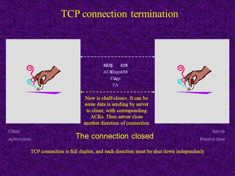 TCP connection establishment Server SEQ145 ACK- Flags S Send packet with S (SYN) flag. (SYN segement). Packet contain the port number of the server th