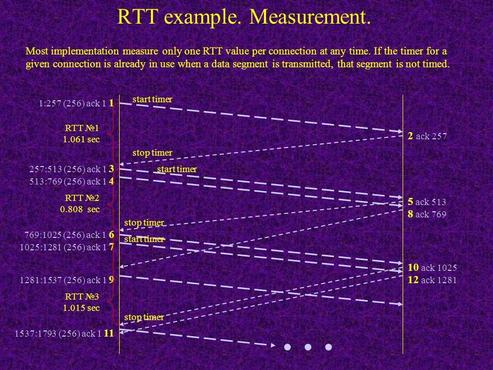 Round-Trip Time Err = M - A A  + gErr D  D + h(|Err| - D) RTO = A + 4D PSH 2:3 (1) ack 2 ack 3 Send bytes Receive ACK for that bytes Measured RTT