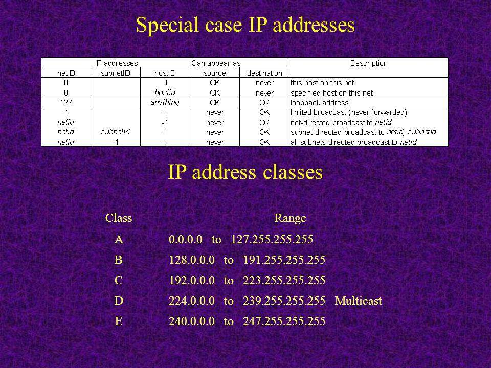 IP packet structure DATA 16-bit total packet length 16-bit identification TOS 4-bit ver 4-bit IHL 13-bit Fr offset flags 3-bit Header checksumTTLProto