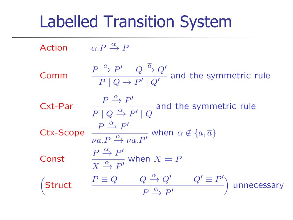 Labelled Transition System