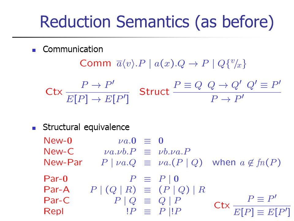 Reduction Semantics (as before) Communication Structural equivalence