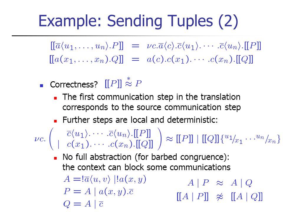 Example: Sending Tuples (2) Correctness.