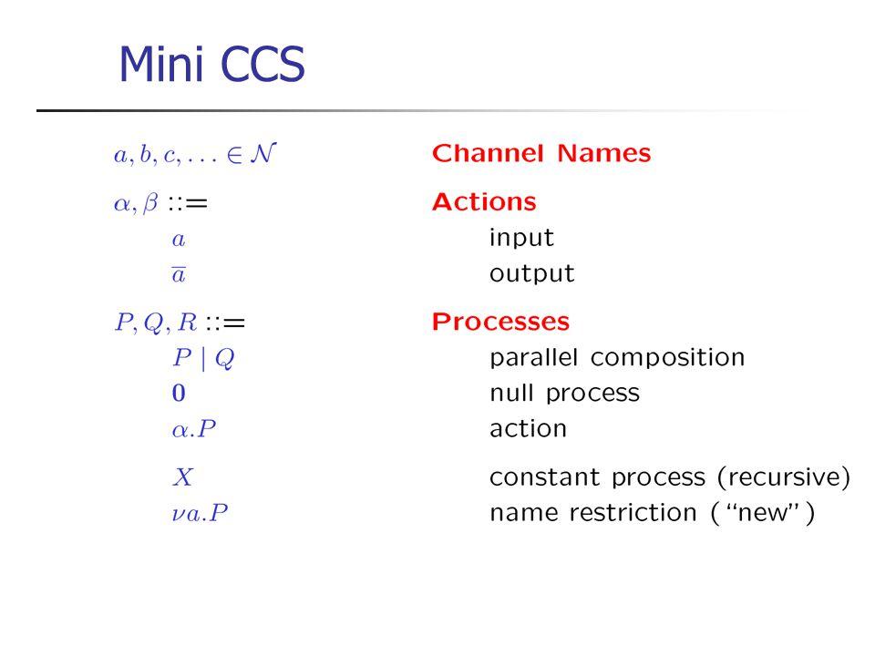 Mini CCS