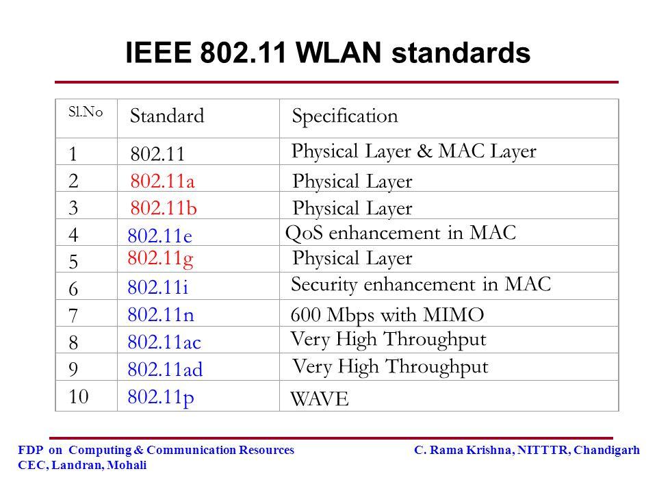FDP on Computing & Communication Resources C. Rama Krishna, NITTTR, Chandigarh CEC, Landran, Mohali IEEE 802.11 WLAN standards Sl.No StandardSpecifica