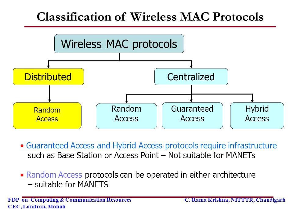 FDP on Computing & Communication Resources C. Rama Krishna, NITTTR, Chandigarh CEC, Landran, Mohali Classification of Wireless MAC Protocols Wireless