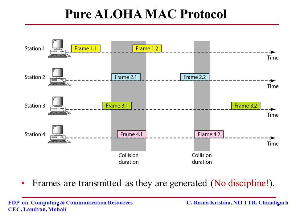 FDP on Computing & Communication Resources C. Rama Krishna, NITTTR, Chandigarh CEC, Landran, Mohali Pure ALOHA MAC Protocol Frames are transmitted as
