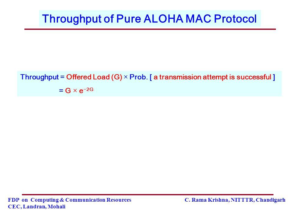 FDP on Computing & Communication Resources C. Rama Krishna, NITTTR, Chandigarh CEC, Landran, Mohali Throughput = Offered Load (G) × Prob. [ a transmis