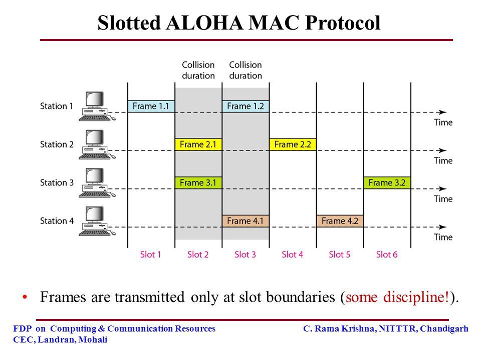 FDP on Computing & Communication Resources C. Rama Krishna, NITTTR, Chandigarh CEC, Landran, Mohali Slotted ALOHA MAC Protocol Frames are transmitted