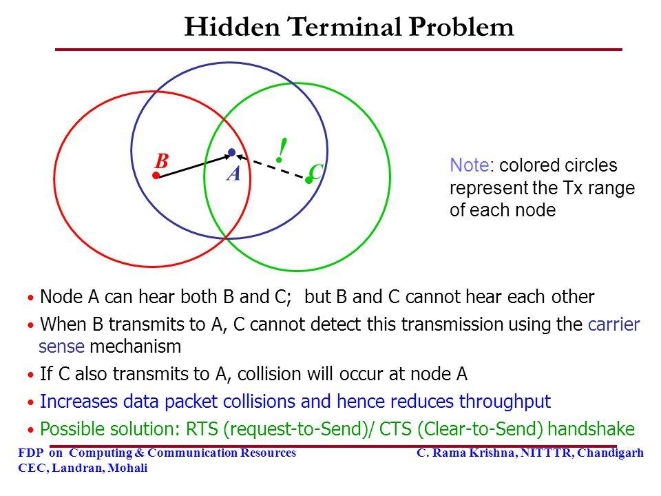 FDP on Computing & Communication Resources C. Rama Krishna, NITTTR, Chandigarh CEC, Landran, Mohali Hidden Terminal Problem ! Node A can hear both B a