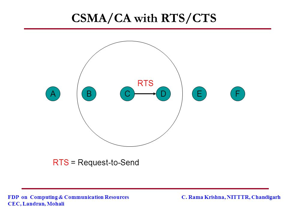 FDP on Computing & Communication Resources C. Rama Krishna, NITTTR, Chandigarh CEC, Landran, Mohali CSMA/CA with RTS/CTS CFABED RTS RTS = Request-to-S