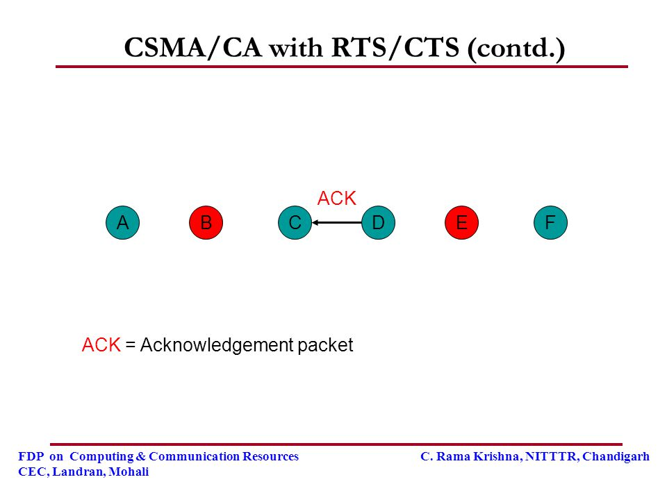 FDP on Computing & Communication Resources C. Rama Krishna, NITTTR, Chandigarh CEC, Landran, Mohali CSMA/CA with RTS/CTS (contd.) CFABED ACK ACK = Ack