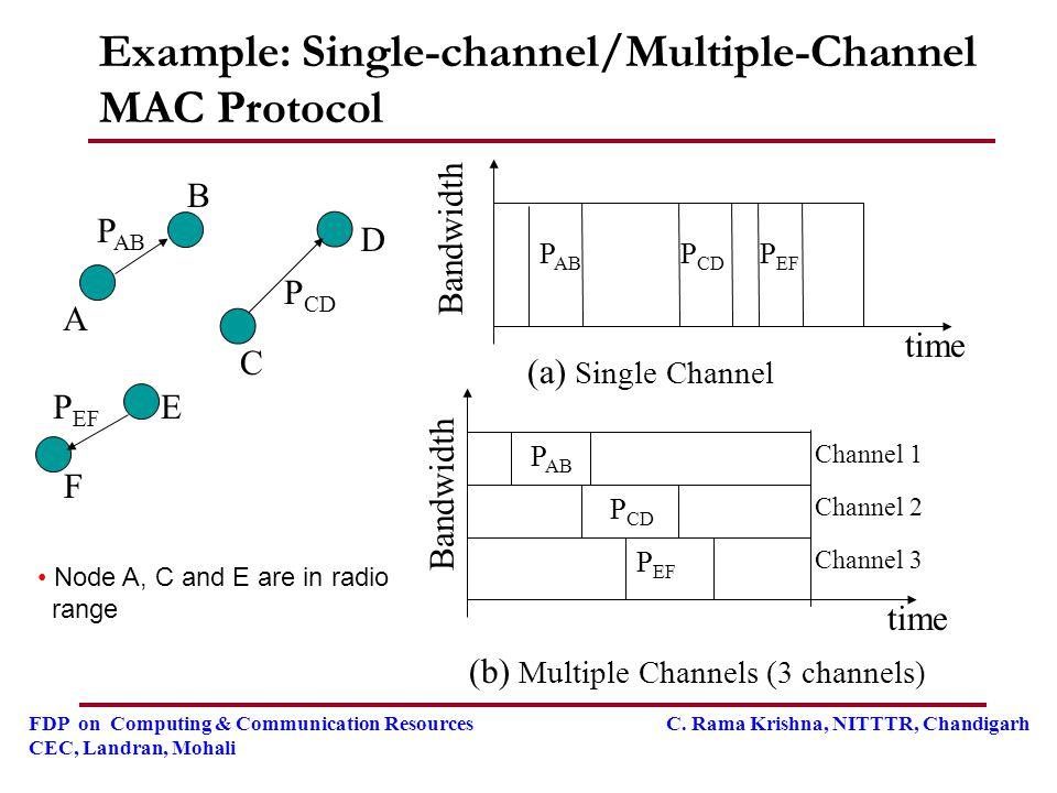 FDP on Computing & Communication Resources C. Rama Krishna, NITTTR, Chandigarh CEC, Landran, Mohali Example: Single-channel/Multiple-Channel MAC Proto