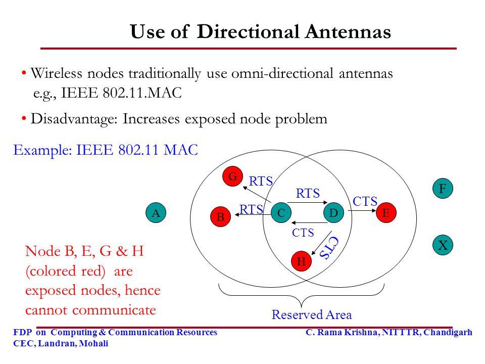 FDP on Computing & Communication Resources C. Rama Krishna, NITTTR, Chandigarh CEC, Landran, Mohali Use of Directional Antennas Wireless nodes traditi