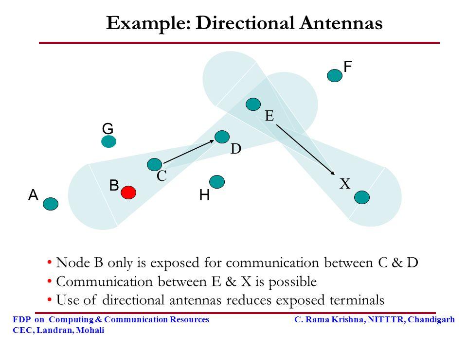 FDP on Computing & Communication Resources C. Rama Krishna, NITTTR, Chandigarh CEC, Landran, Mohali Example: Directional Antennas Node B only is expos