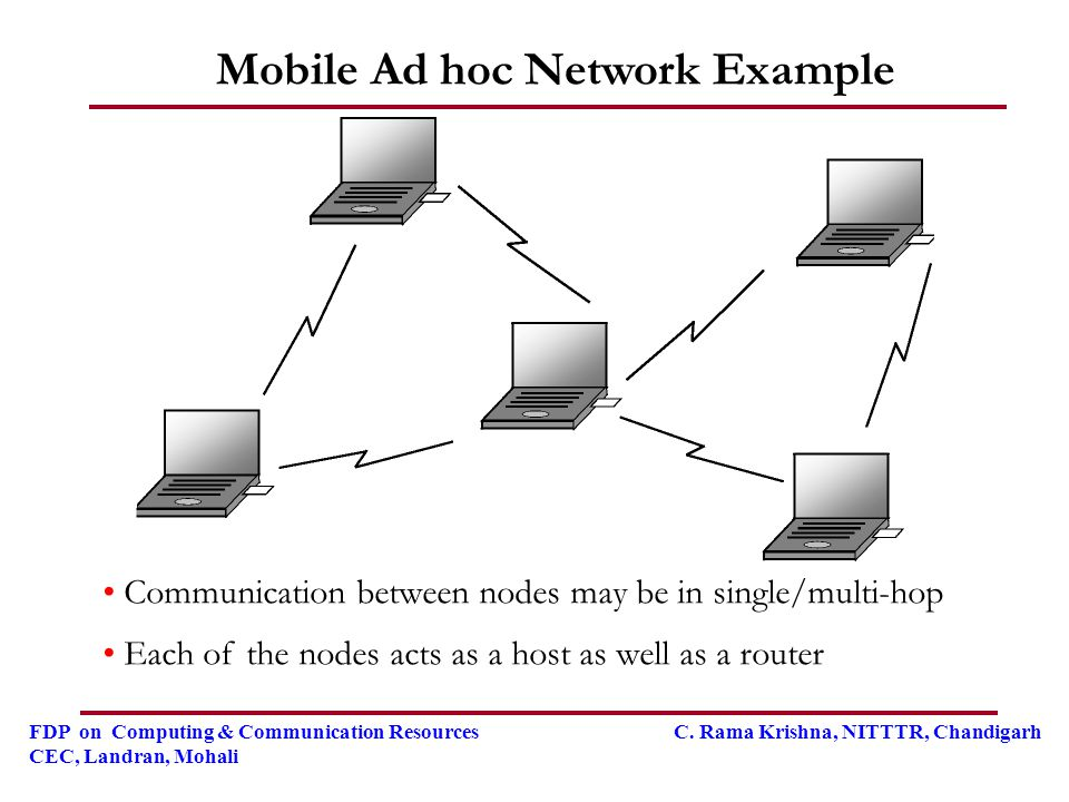 FDP on Computing & Communication Resources C. Rama Krishna, NITTTR, Chandigarh CEC, Landran, Mohali Mobile Ad hoc Network Example Communication betwee