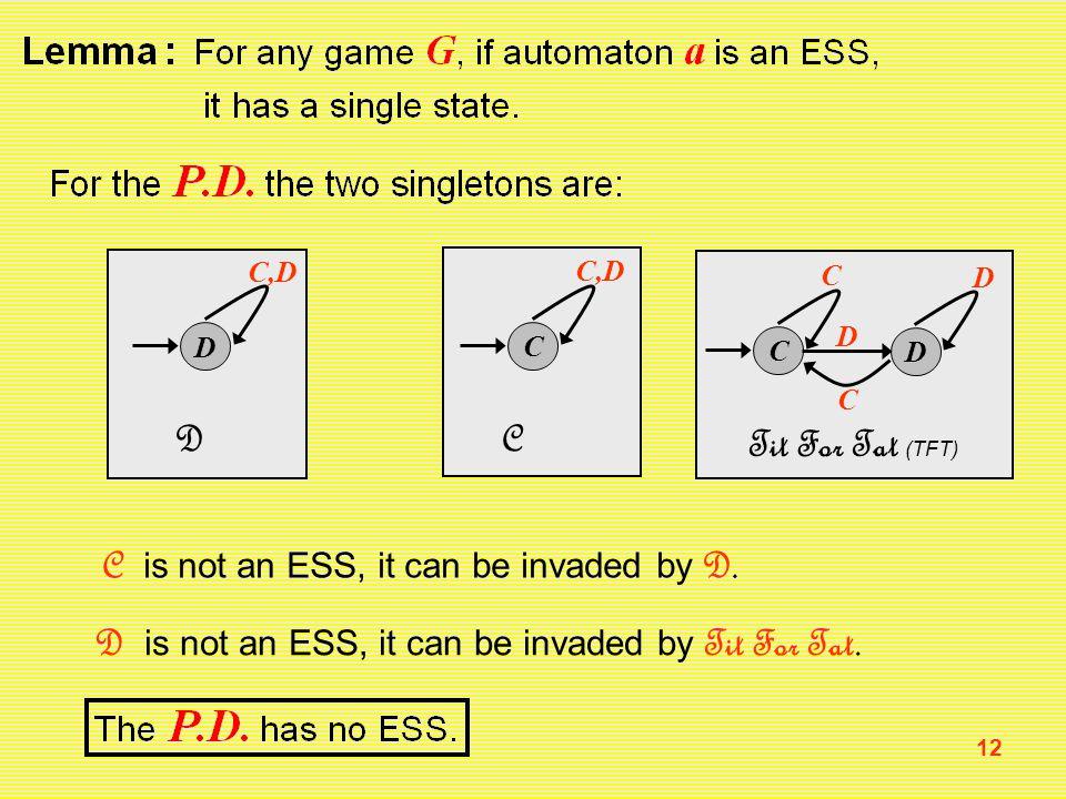 12 D C,D D C C C is not an ESS, it can be invaded by D.