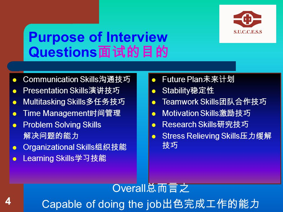Stages of the Interview Opening Questions about credentials, skills, and knowledge Situational and behavioural questions Closing