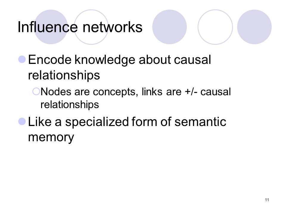 Influence networks Encode knowledge about causal relationships  Nodes are concepts, links are +/- causal relationships Like a specialized form of semantic memory 11