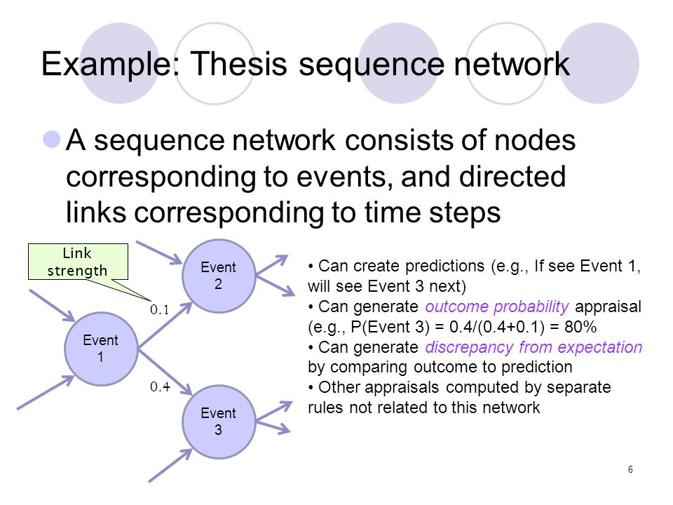 Example: Thesis sequence network A sequence network consists of nodes corresponding to events, and directed links corresponding to time steps Event 1 Event 2 Event 3 0.1 0.4 Can create predictions (e.g., If see Event 1, will see Event 3 next) Can generate outcome probability appraisal (e.g., P(Event 3) = 0.4/(0.4+0.1) = 80% Can generate discrepancy from expectation by comparing outcome to prediction Other appraisals computed by separate rules not related to this network Link strength 6