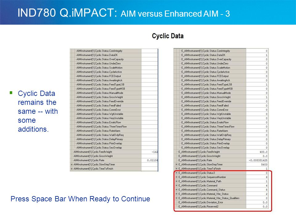 IND780 Q.iMPACT: AIM versus Enhanced AIM - 2  Same basic Instrument structure available.