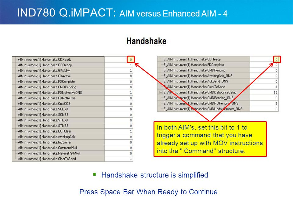 IND780 Q.iMPACT: AIM versus Enhanced AIM - 3  Cyclic Data remains the same -- with some additions.