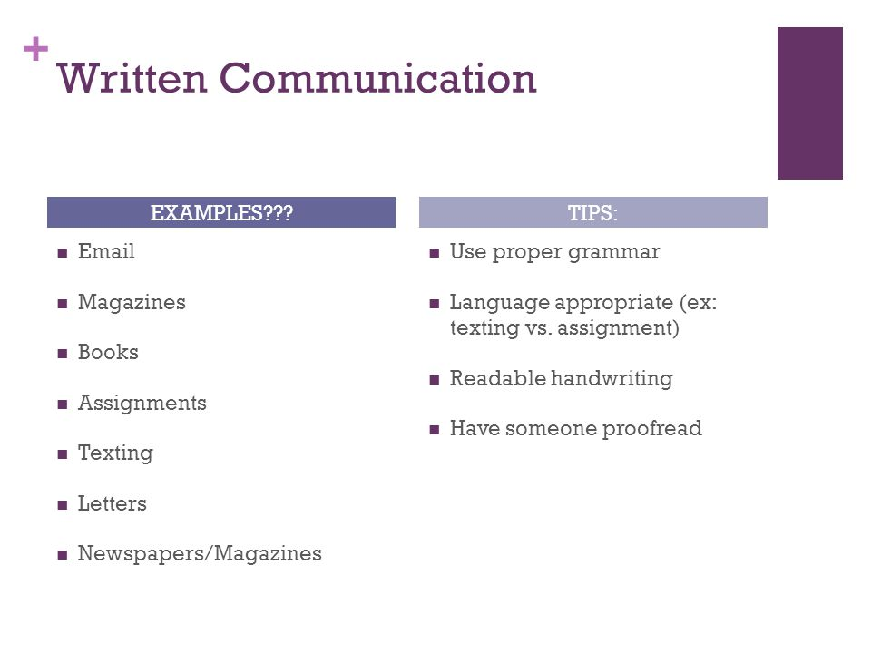 + Written Communication Email Magazines Books Assignments Texting Letters Newspapers/Magazines Use proper grammar Language appropriate (ex: texting vs.