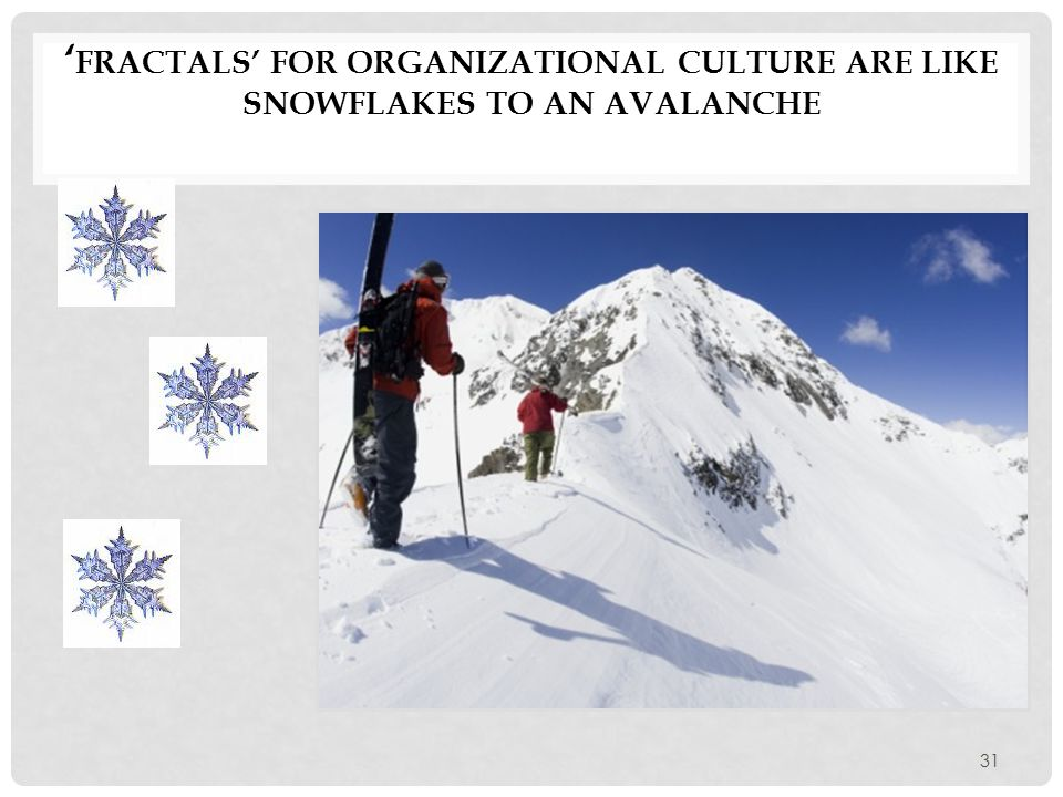 ' FRACTALS' FOR ORGANIZATIONAL CULTURE ARE LIKE SNOWFLAKES TO AN AVALANCHE 31