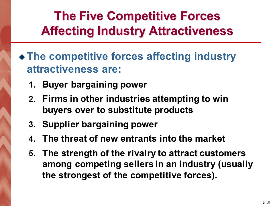 3-10 The Five Competitive Forces Affecting Industry Attractiveness  The competitive forces affecting industry attractiveness are: 1. Buyer bargaining