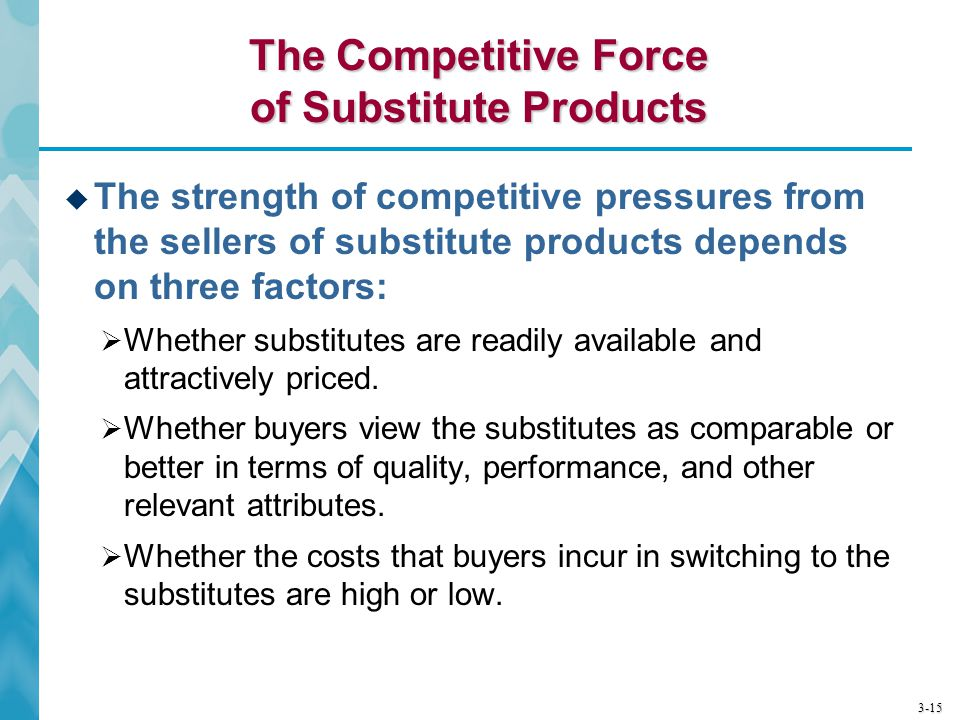 3-15 The Competitive Force of Substitute Products  The strength of competitive pressures from the sellers of substitute products depends on three fac