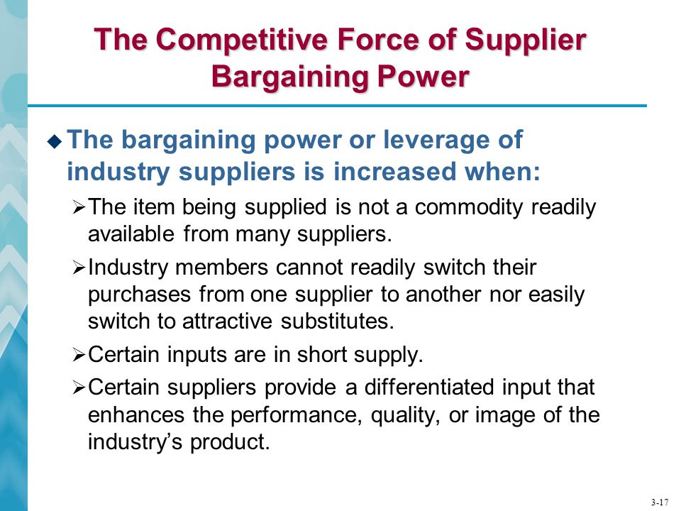 3-17 The Competitive Force of Supplier Bargaining Power  The bargaining power or leverage of industry suppliers is increased when:  The item being s