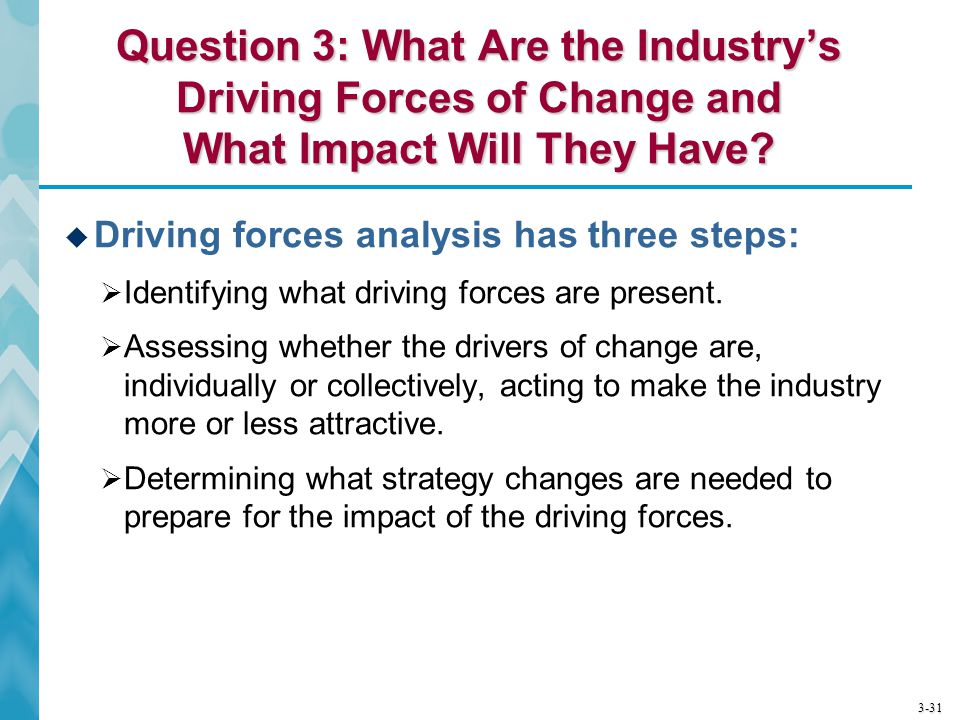 3-31 Question 3: What Are the Industry's Driving Forces of Change and What Impact Will They Have?  Driving forces analysis has three steps:  Identif