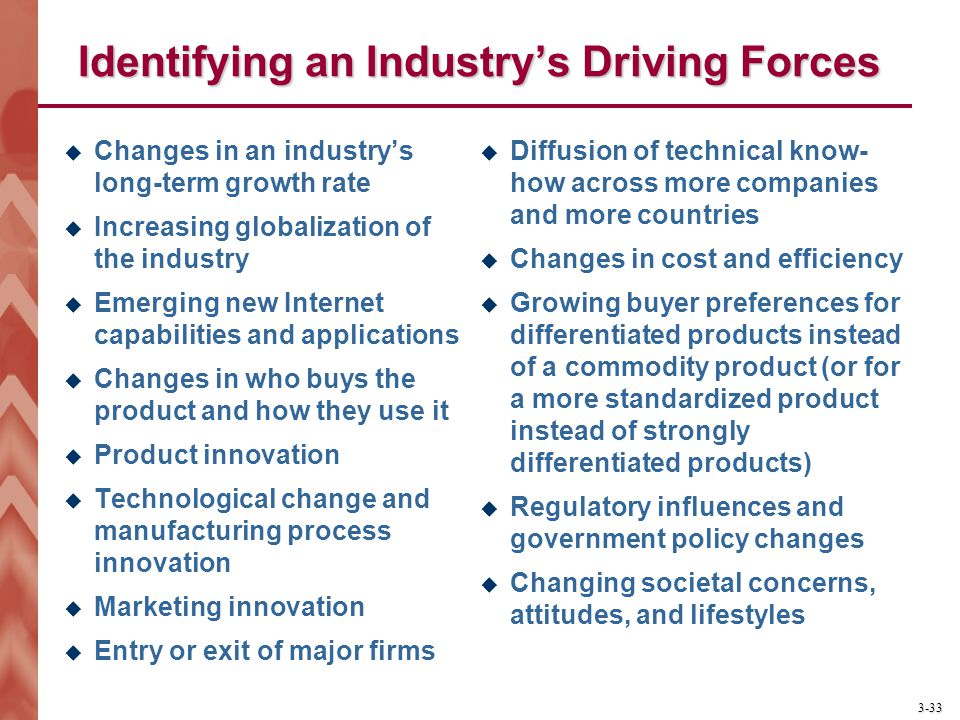 3-33 Identifying an Industry's Driving Forces  Changes in an industry's long-term growth rate  Increasing globalization of the industry  Emerging n
