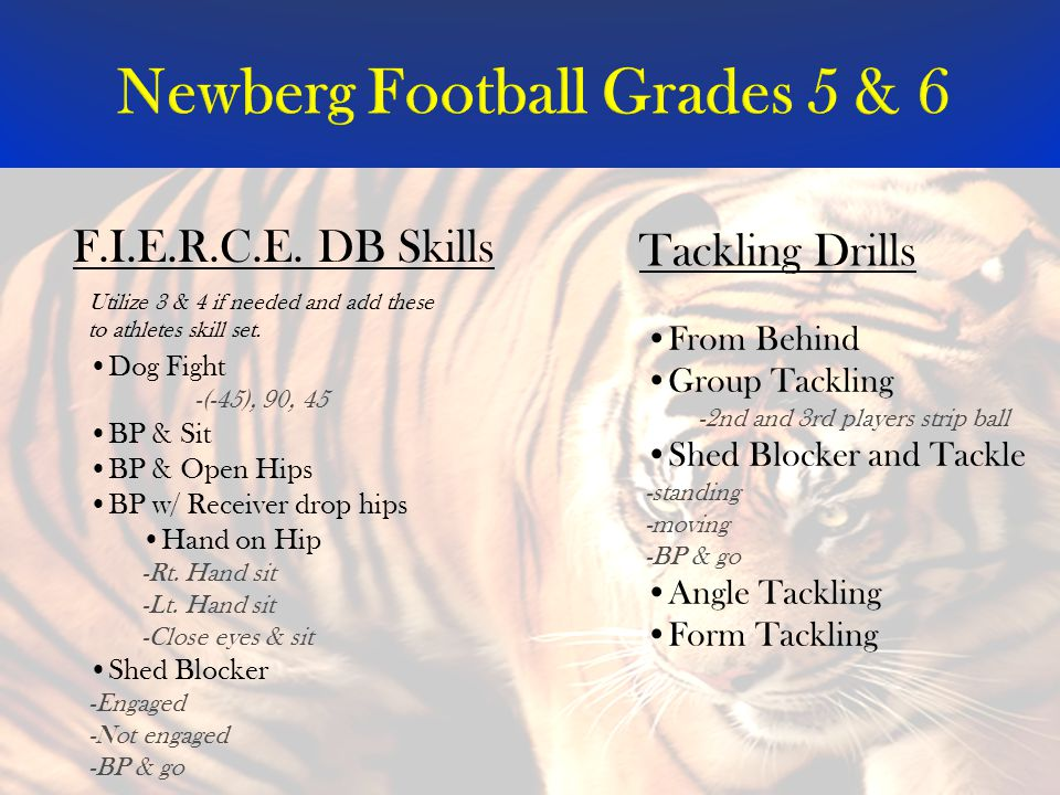 Newberg Football Grades 5 & 6 F.I.E.R.C.E.