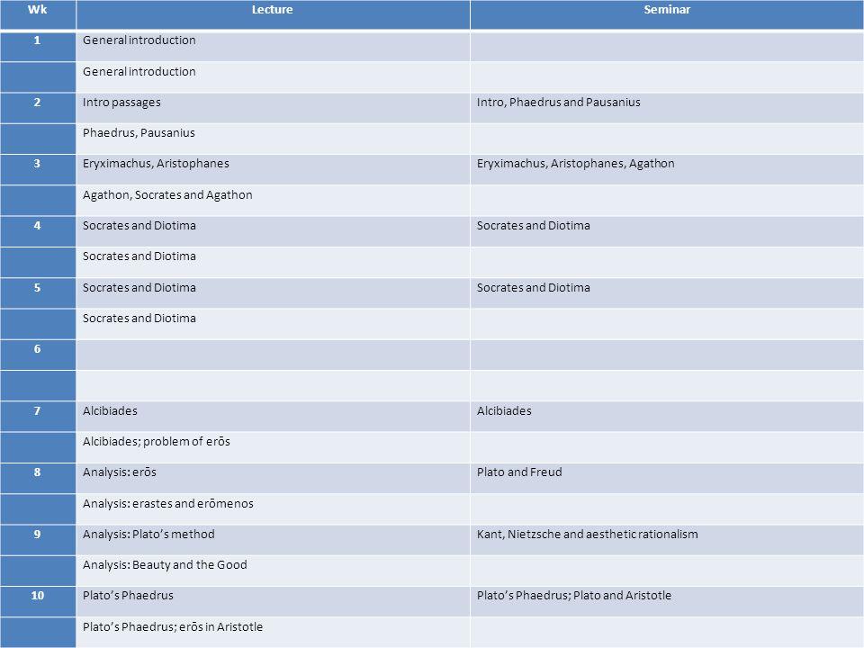 WkLectureSeminar 1General introduction 2Intro passagesIntro, Phaedrus and Pausanius Phaedrus, Pausanius 3Eryximachus, AristophanesEryximachus, Aristophanes, Agathon Agathon, Socrates and Agathon 4Socrates and Diotima 5 6 7Alcibiades Alcibiades; problem of erōs 8Analysis: erōsPlato and Freud Analysis: erastes and erōmenos 9Analysis: Plato's methodKant, Nietzsche and aesthetic rationalism Analysis: Beauty and the Good 10Plato's PhaedrusPlato's Phaedrus; Plato and Aristotle Plato's Phaedrus; erōs in Aristotle