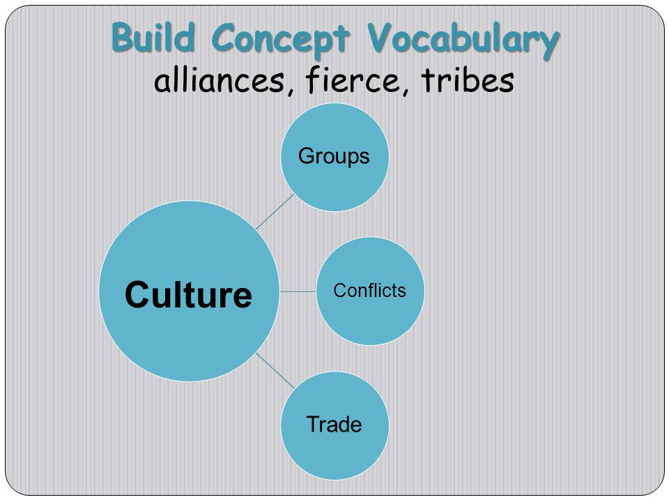 Build Concept Vocabulary Build Concept Vocabulary alliances, fierce, tribes Groups Conflicts Trade Culture