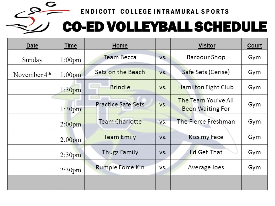 ENDICOTT COLLEGE INTRAMURAL SPORTS CO-ED VOLLEYBALL SCHEDULE DateTimeHome VisitorCourt Sunday4:00pm Bootyliciousvs.Spike TownGym November 11 th 4:00pm Team Chrissyvs.The KekumbasGym 4:30pm Barbour Shopvs.Digg en BallsGym 4:30pm Team Beccavs.Hamilton Fight ClubGym 5:00pm Sets on the Beachvs.