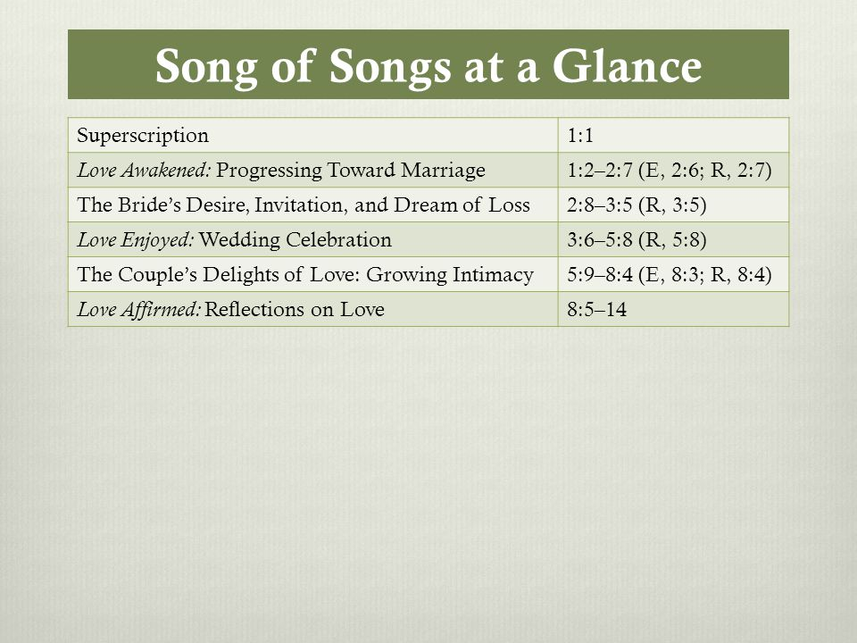 Song of Songs at a Glance Superscription1:1 Love Awakened: Progressing Toward Marriage1:2–2:7 (E, 2:6; R, 2:7) The Bride's Desire, Invitation, and Dre
