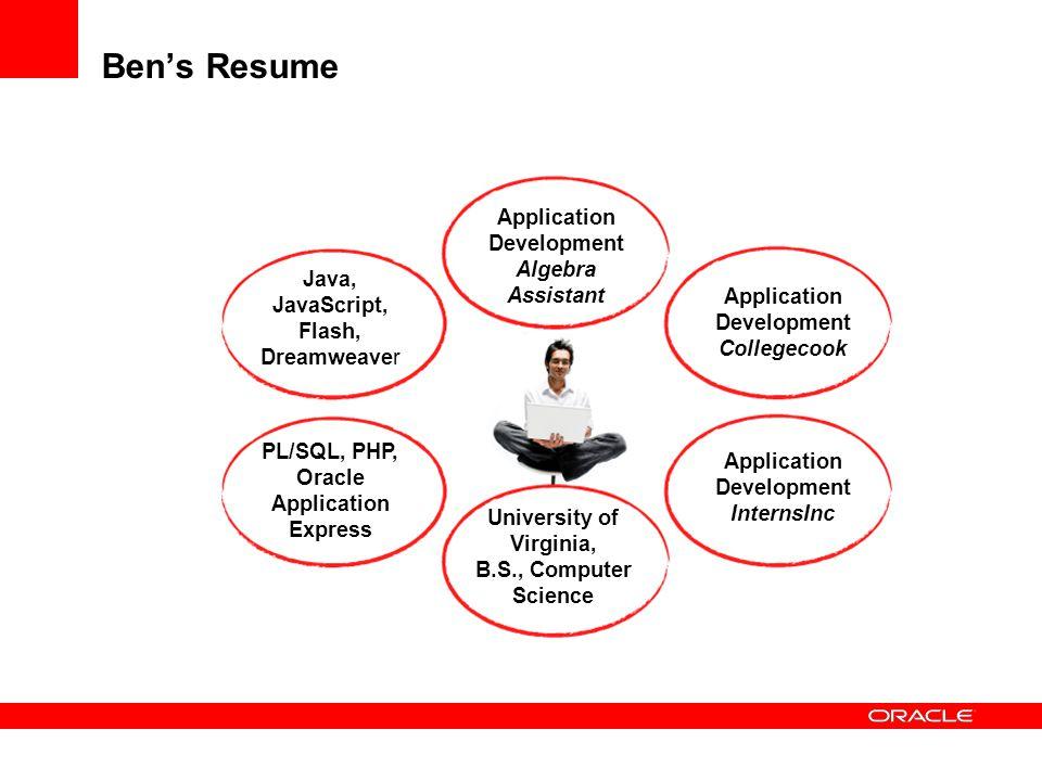 Java, JavaScript, Flash, Dreamweaver Application Development Algebra Assistant Application Development Collegecook Application Development InternsInc