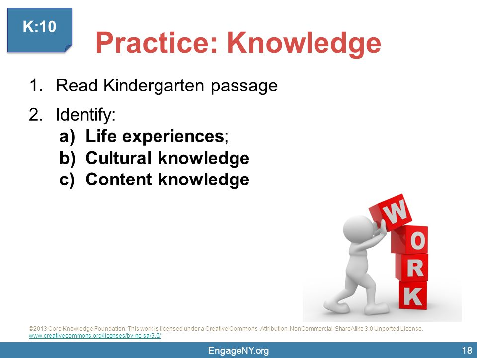 ©2013 Core Knowledge Foundation.