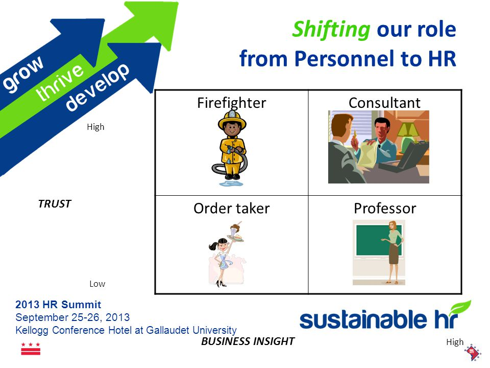 2013 HR Summit September 25-26, 2013 Kellogg Conference Hotel at Gallaudet University Transforming as an HR Advisor Unceasing curiosity Questioning Listening Self-awareness Self-management Standard of Excellence Importance of Influence