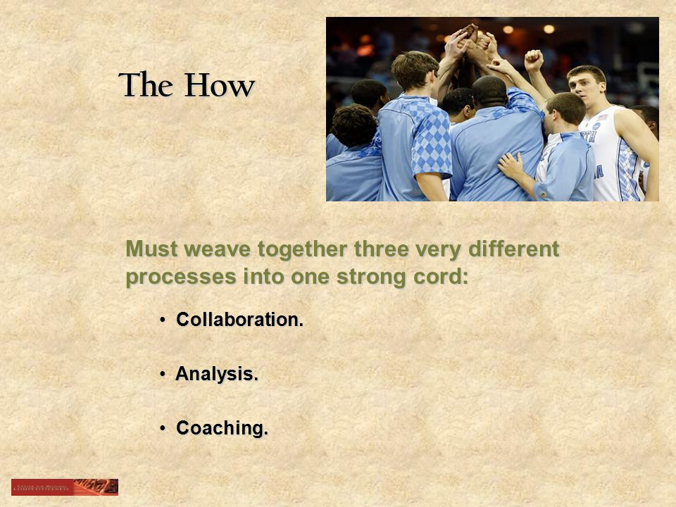 The How Must weave together three very different processes into one strong cord: Collaboration.