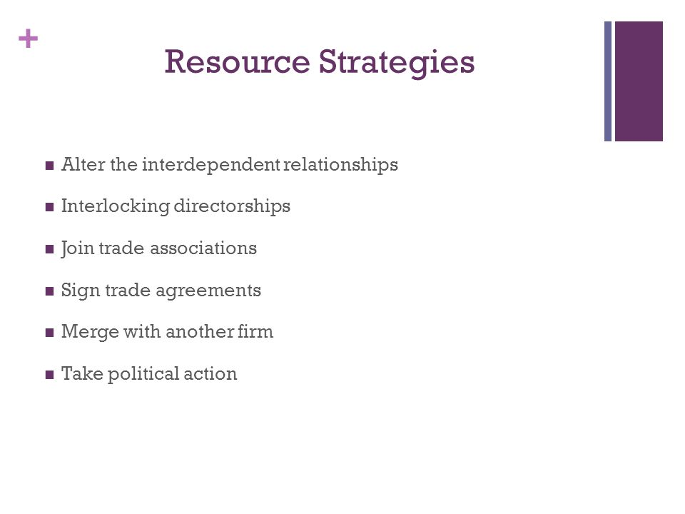 + Resource Strategies Alter the interdependent relationships Interlocking directorships Join trade associations Sign trade agreements Merge with another firm Take political action