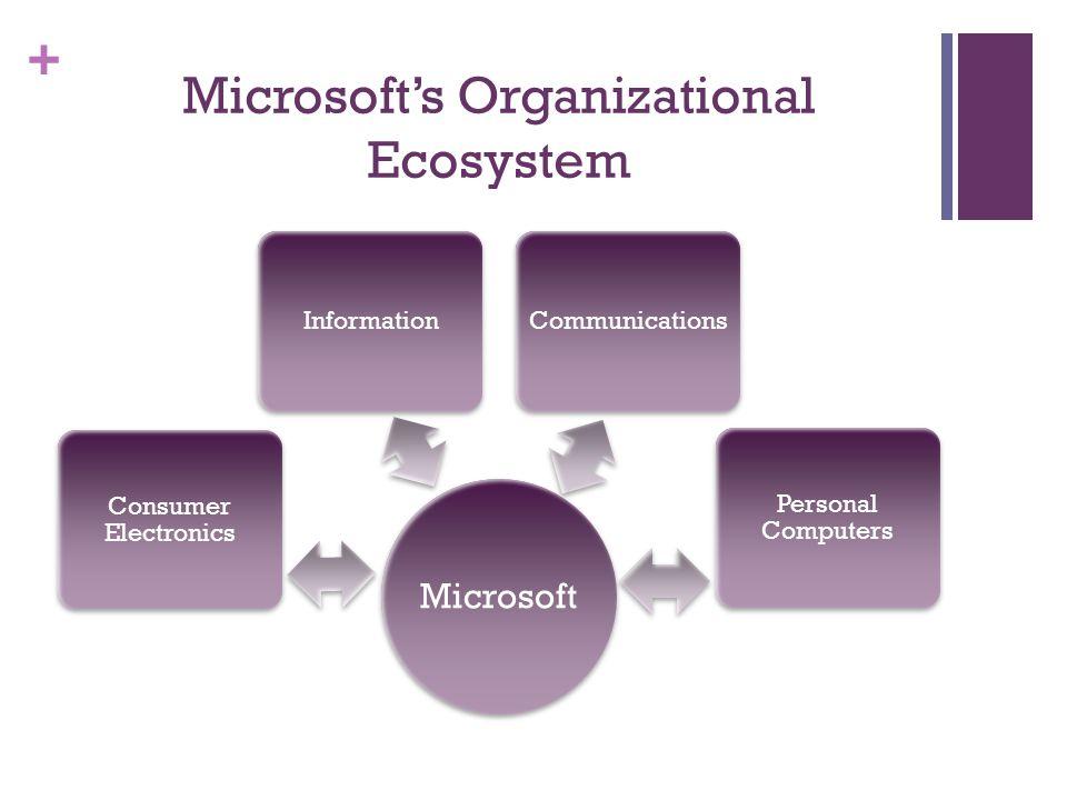 + Microsoft's Organizational Ecosystem Microsoft Consumer Electronics InformationCommunications Personal Computers