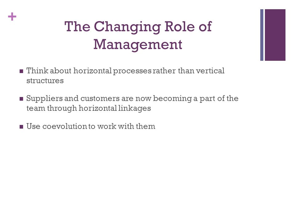 + The Changing Role of Management Think about horizontal processes rather than vertical structures Suppliers and customers are now becoming a part of