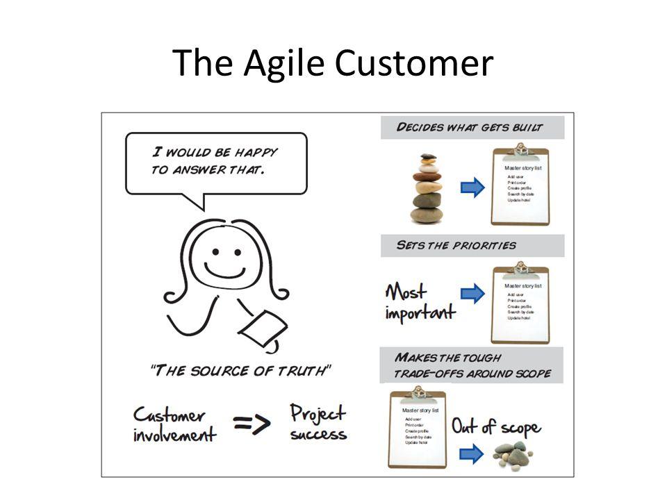 The Agile Customer
