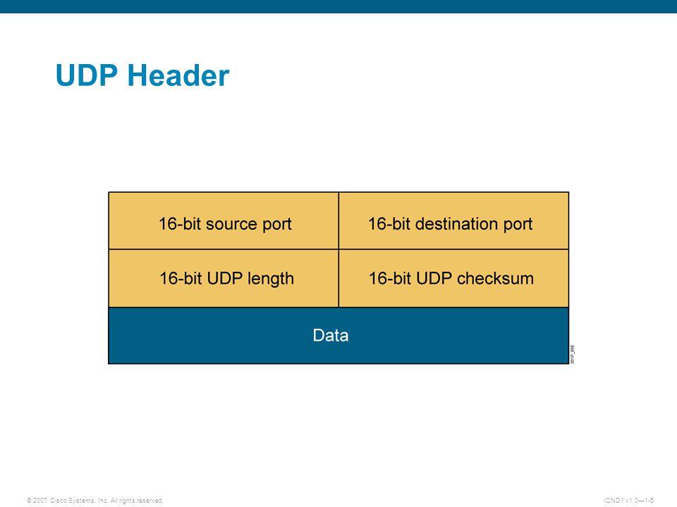 © 2007 Cisco Systems, Inc. All rights reserved.ICND1 v1.0—1-5 UDP Header