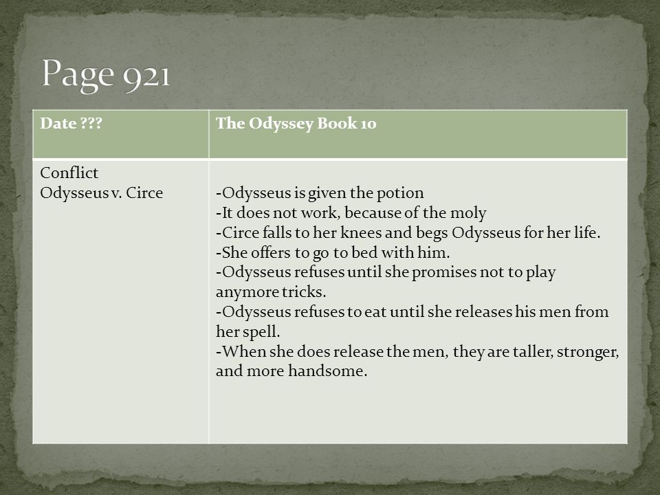 Date The Odyssey Book 10 Conflict Odysseus v.